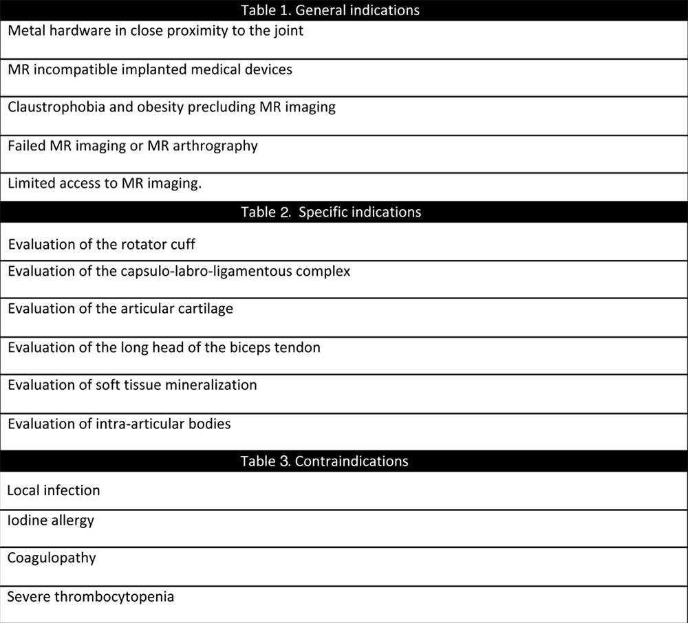 Indications for CT Anthrography in the Evaluation of Shoulder Abnormalities
